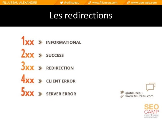 Les redirections                   1
