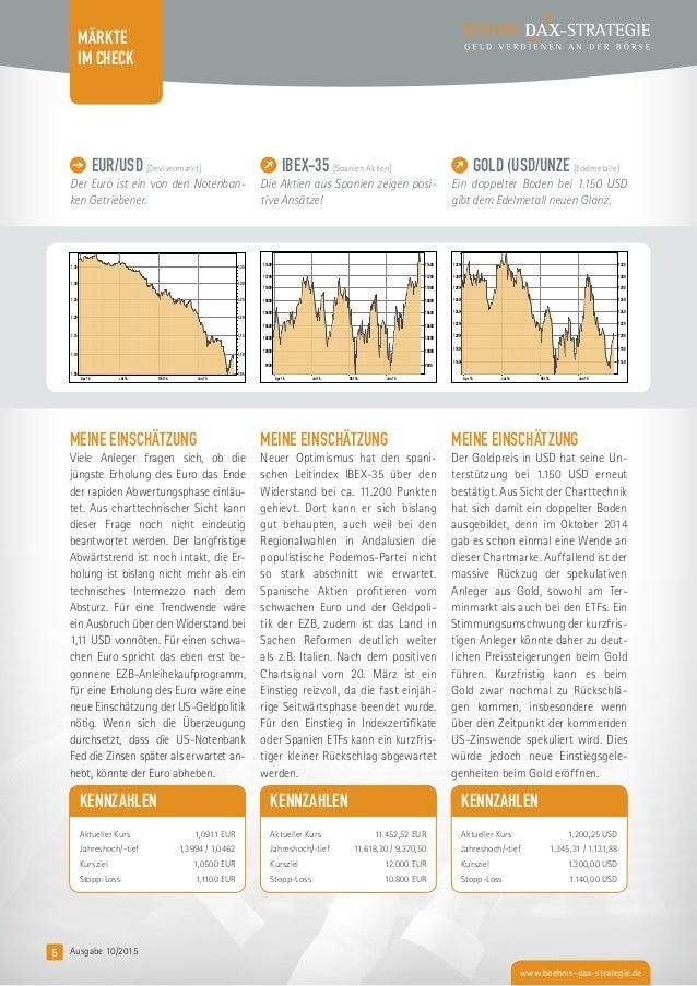 Ausgabe 10/2015 www.boehms-dax-strategie.de 5 märkte IM CHECK Kennzahlen Aktueller Kurs 11.452,52 EUR Jahreshoch/-tief  ...
