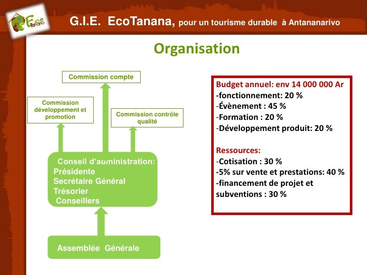 L'organisation                     Assemblée Générale          G.I.E. EcoTanana, pour un tourisme durable         à Antana...