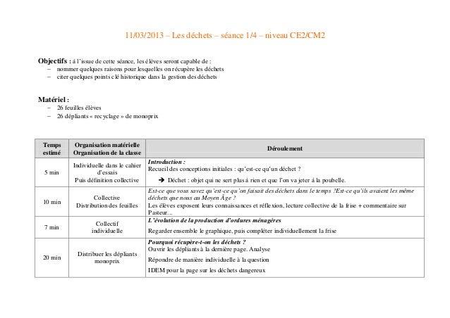 11/03/2013 – Les déchets – séance 1/4 – niveau CE2/CM2  Objectifs : à l'issue de cette séance, les élèves seront capable d...