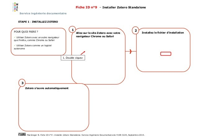 Fiche ID n°9 – Installer Zotero Standalone Service ingénierie documentaire ETAPE 1 : INSTALLEZ ZOTERO MacGregor B. Fiche I...