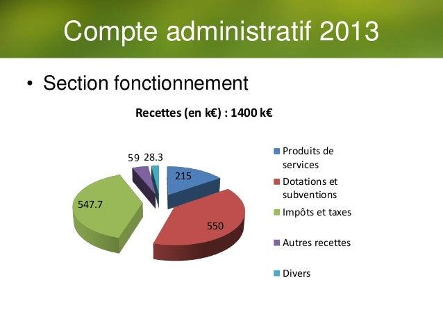 • Section fonctionnement 215 550 547.7 59 28.3 Recettes (en k€) : 1400 k€ Produits de services Dotations et subventions Im...