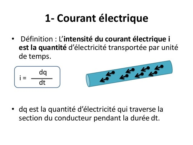 Les fondamentaux de l 39 lectricit for Definition de l
