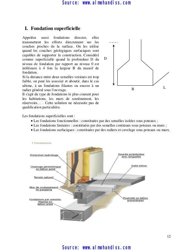 Les fondations - Injection de resine sous fondations ...