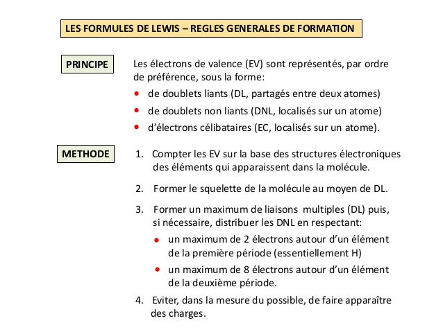 LES FORMULES DE LEWIS – REGLES GENERALES DE FORMATION PRINCIPE Les électrons de valence (EV) sont représentés, par ordre d...