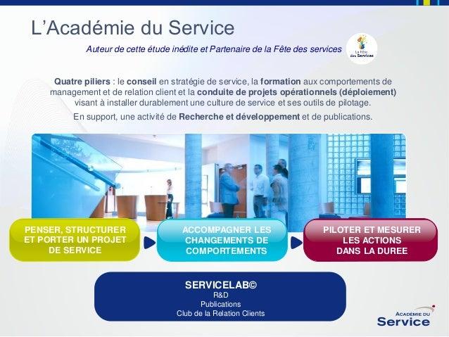 L'Académie du Service Auteur de cette étude inédite et Partenaire de la Fête des services  Quatre piliers : le conseil en ...