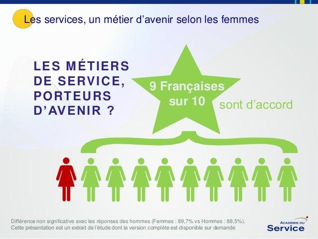 Les services, un métier d'avenir selon les femmes  LES MÉTIERS D E S E RV I C E , PORTEURS D ' AV E N I R ?  9 Françaises ...