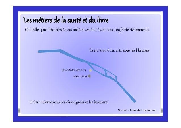 Lesmétiersde la santéet du livreLesmétiersde la santéet du livre Source : René de Lespinasse Contrôlés par l'Université, c...