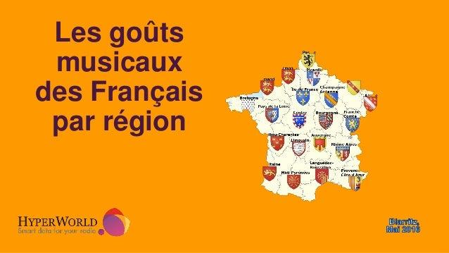 Les goûts musicaux des Français par région