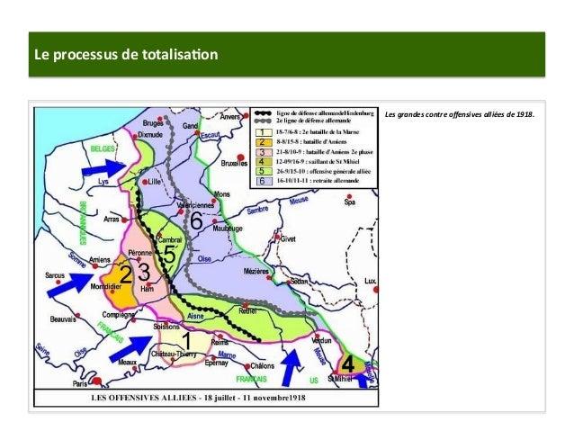 Le  processus  de  totalisa)on   Les  grandes  contre  offensives  alliées  de  1918.