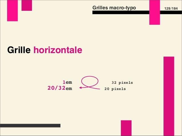Grilles macro-typo   147 /184La grille que nous vous proposons   •   Tout-terrain   •   Divisible   •   Modulaire   •   So...