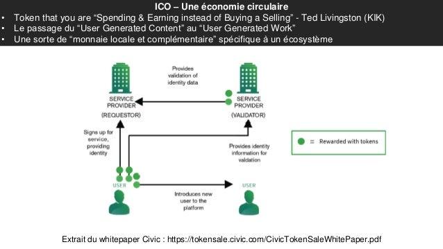 Les ICOs, phénomène éphemère ou avenir du Venture Capital