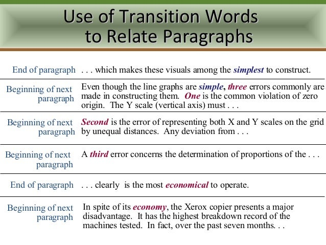 transition words for ending an essay Transitions one of the best ways to improve any essay is by incorporating transitions effective transitions are what enable the main idea(s) and important points in an essay to flow together.