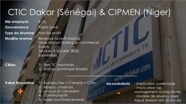 """Résultat de recherche d'images pour """"IncubateurCTIC Dakar"""""""