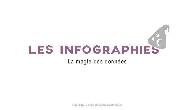 La magie des données Erigone 2014 / crédits photo : Designed by Freepik