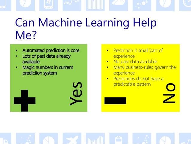 Azure Machine Learning Intro