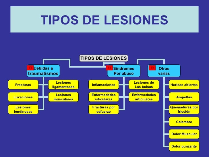 Las medicinas para la osteocondrosis lumbosacra