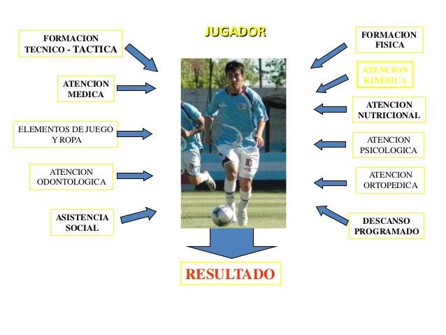 Lesiones Deportivas y su Prevención