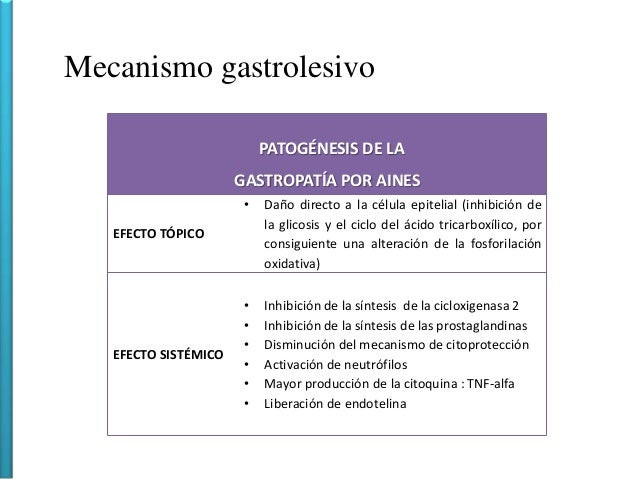 GASTROPATIA POR AINES EBOOK