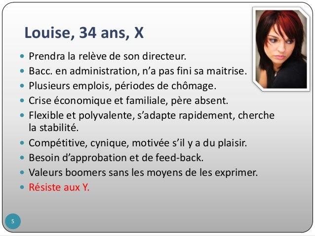 Louise, 34 ans, X  Prendra la relève de son directeur.  Bacc. en administration, n'a pas fini sa maitrise.  Plusieurs e...