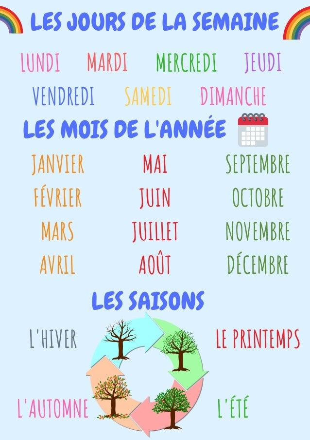Dni tygodnia, miesiące, pory roku i pogoda - powtórka - słownictwo 7 - Francuski przy kawie