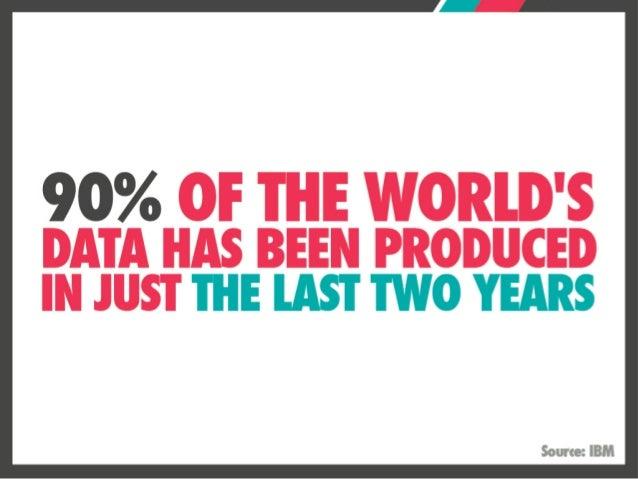A Primer on Big Data for Business Slide 3