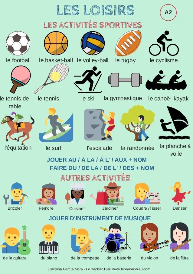 LES LOISIRS LES ACTIVIT�S SPORTIVES le football le basket-ball le volley-ball le rugby le cyclisme le tennis de table le t...