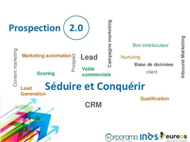 Séduire et ConquérirLead Generation InboundMarketing Nurturing Qualification Scoring Lead client Veille commerciale Campag...