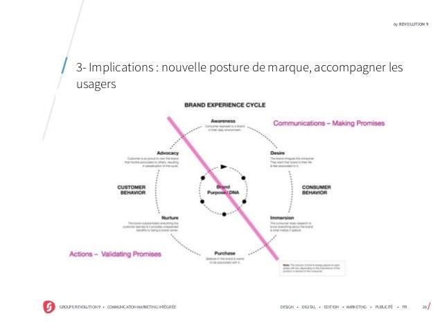 /GROUPE REVOLUTION 9 • COMMUNICATION MARKETING INTÉGRÉE DESIGN • DIGITAL • EDITION • MARKETING • PUBLICITÉ • PR 26 by REVO...