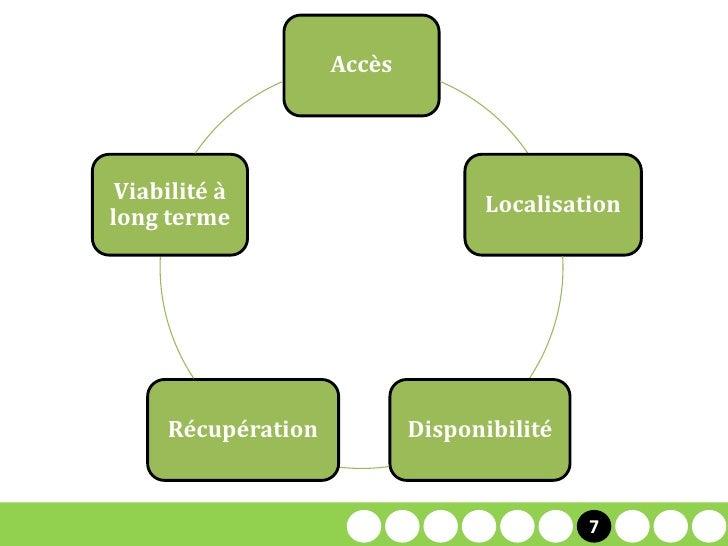 Accès      Viabilité à                                   Localisation long terme          Récupération           Disponibi...