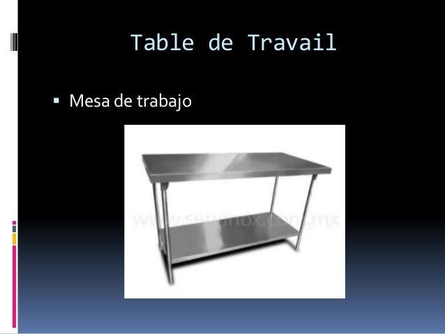 Table de Travail  Mesa de trabajo