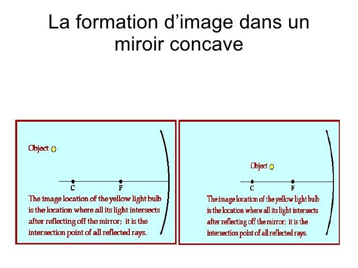 Miroirs courbes concaves for Miroir concave optique