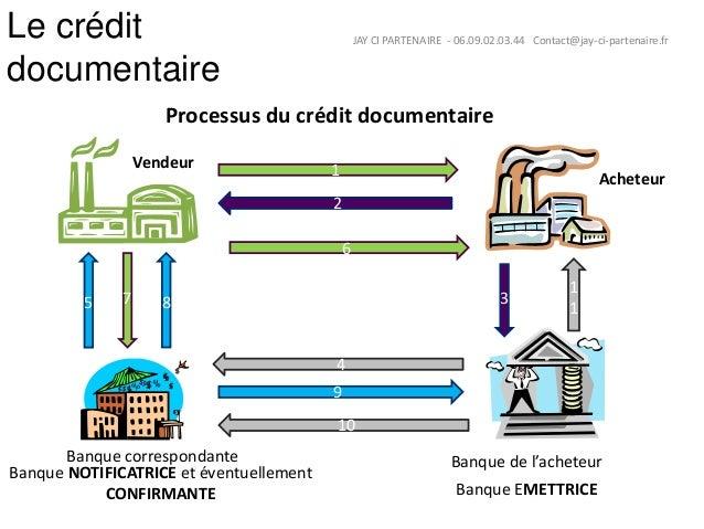 les moyens de paiement pdf