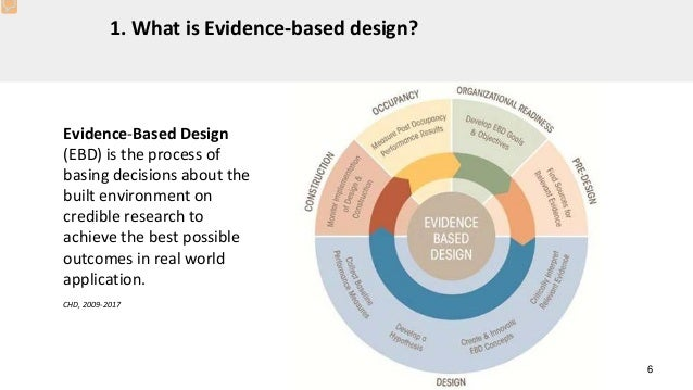 Classroom Design Definition ~ Evidence based lighting review of classroom case studies