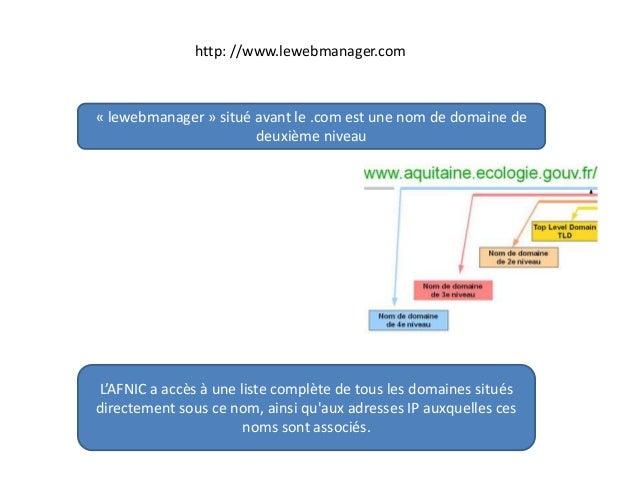 AFNIC Registre Gestion de 2 millions de noms de domaine en .fr Contrat entre les sociétés qui louent les noms de domaine d...