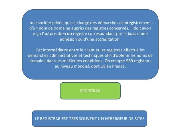 Les 6 premiers registrars sur le .fr homologués par l'AFNIC Hébergeurs, plates-formes d'e-commerce notamment