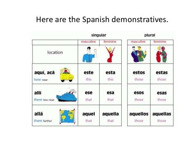 Leso Spanish Demonstratives (este, this, ese, aquel, that)