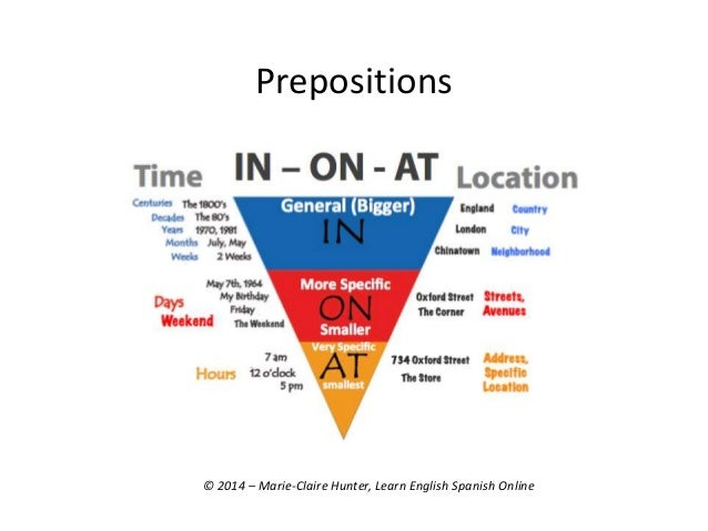 Leso english prepositions 'in', 'at' and 'on'
