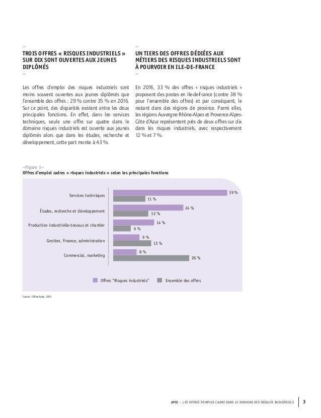 etude apec les offres d emploi cadre dans le domaine des risques in