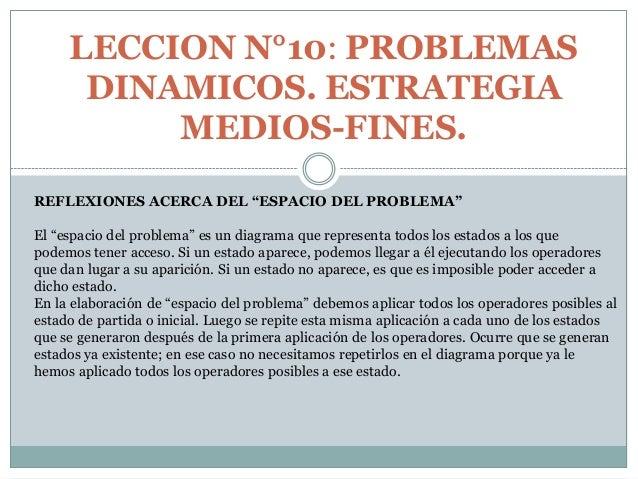 """LECCION N°10: PROBLEMAS DINAMICOS. ESTRATEGIA MEDIOS-FINES. REFLEXIONES ACERCA DEL """"ESPACIO DEL PROBLEMA"""" El """"espacio del ..."""