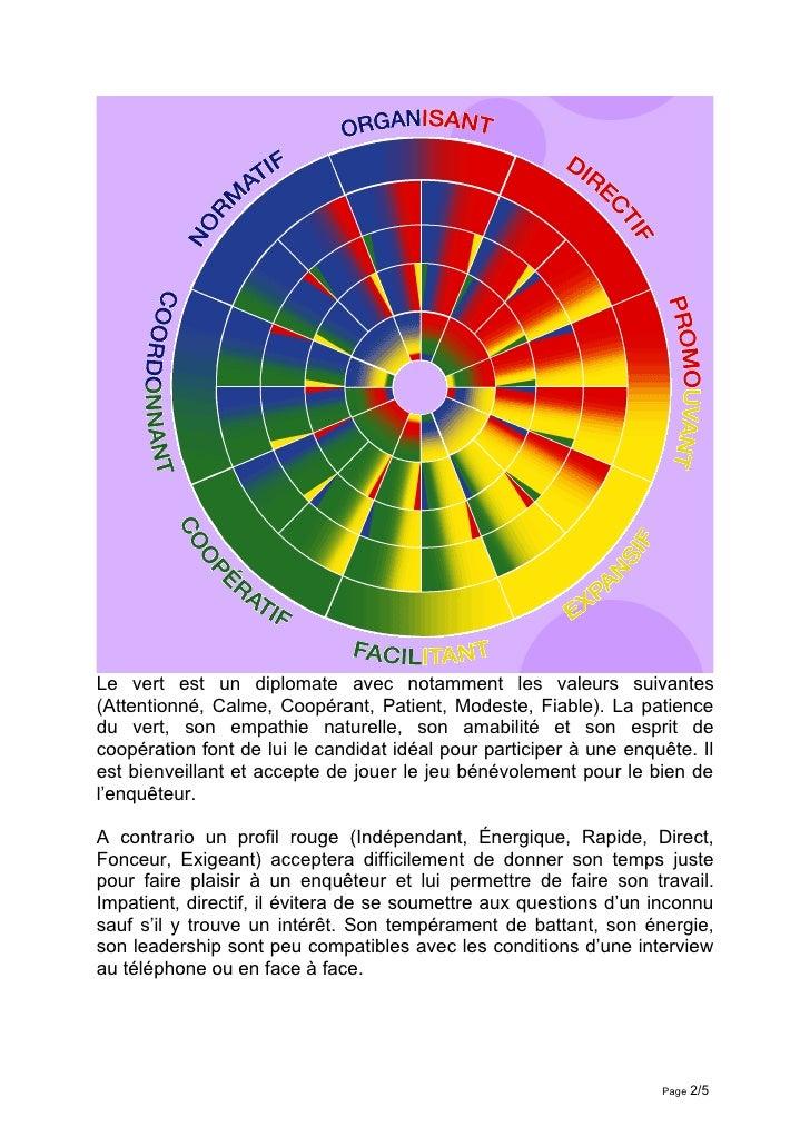Le vert est un diplomate avec notamment les valeurs suivantes (Attentionné, Calme, Coopérant, Patient, Modeste, Fiable). L...