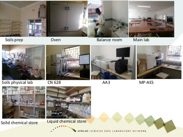 Soils prep Oven Balance room Main lab Soils physical lab CN 628 AA3 MP-AES Solid chemical store Liquid chemical store