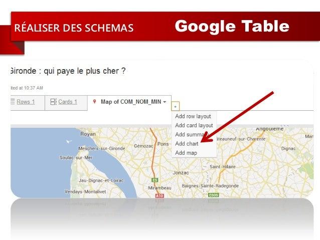 RÉALISER DES SCHEMAS Google Table