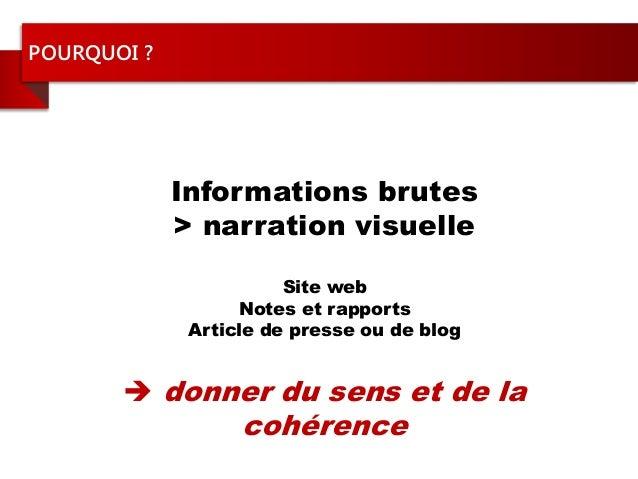 POURQUOI ?Informations brutes> narration visuelleSite webNotes et rapportsArticle de presse ou de blog donner du sens et ...