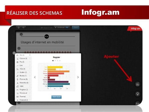 RÉALISER DES SCHEMAS Infogr.amAjouter