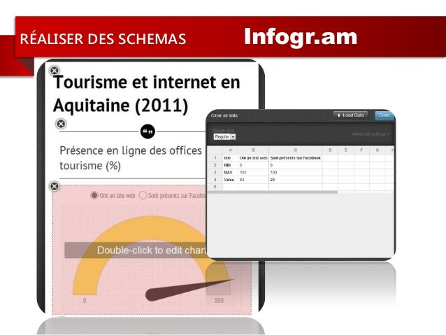 RÉALISER DES SCHEMAS Infogr.am