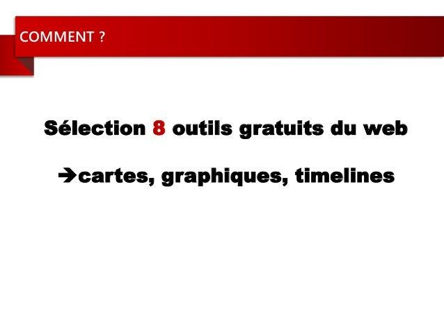 COMMENT ?Sélection 8 outils gratuits du webcartes, graphiques, timelines