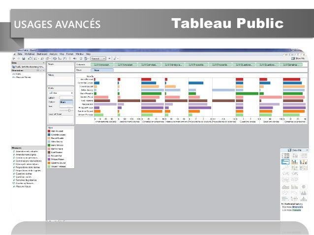 PLUS D'OUTILS DE DATA VISUhttp://outils.expoviz.fr/