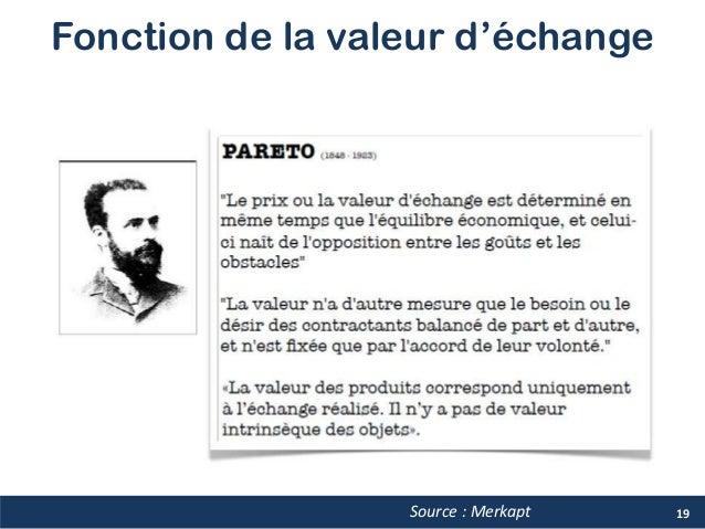 Fonction de la valeur d'échange 19Source : Merkapt
