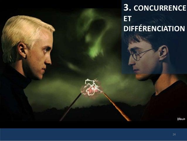 3. CONCURRENCE ET DIFFÉRENCIATION 24